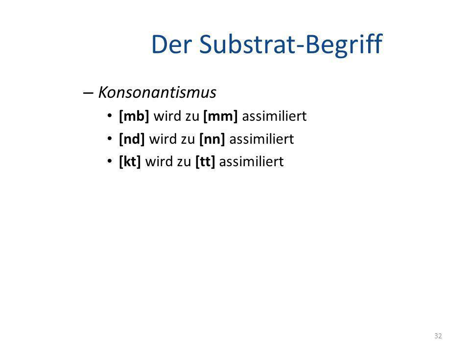 Der Substrat-Begriff Konsonantismus [mb] wird zu [mm] assimiliert